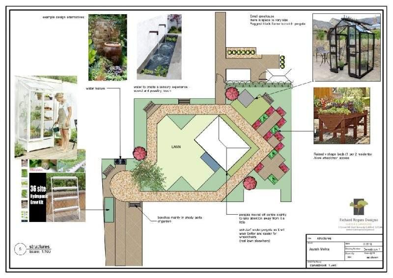 plan for care home garden