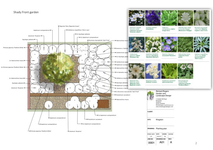 planting plan example